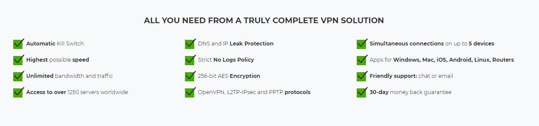 Tính năng phần mềm CYBERGHOST VPN