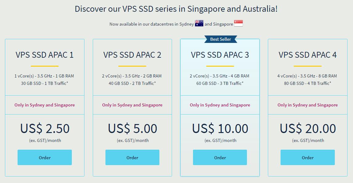 OVH – SSD VPS rẻ nhất thị trường – 2.5$, 1GB RAM, location Singapore