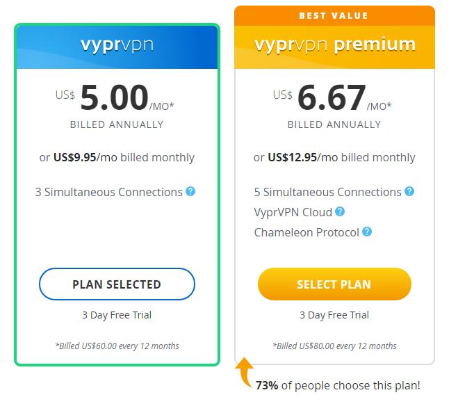 giá phần mềm VyprVPN