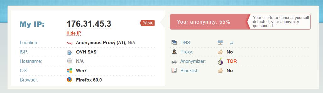 Lướt web ẩn danh với trình duyệt Tor