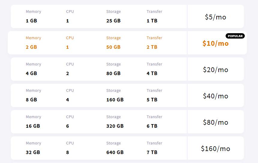 Bảng giá upcloud