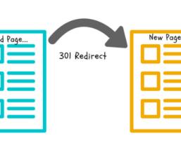 Theo dõi lỗi 404 trong WP và cách chuyển hướng trang cũ sang trang mới