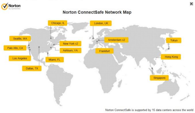 Top 10 Public DNS Servers nhanh và tốt nhất 2020