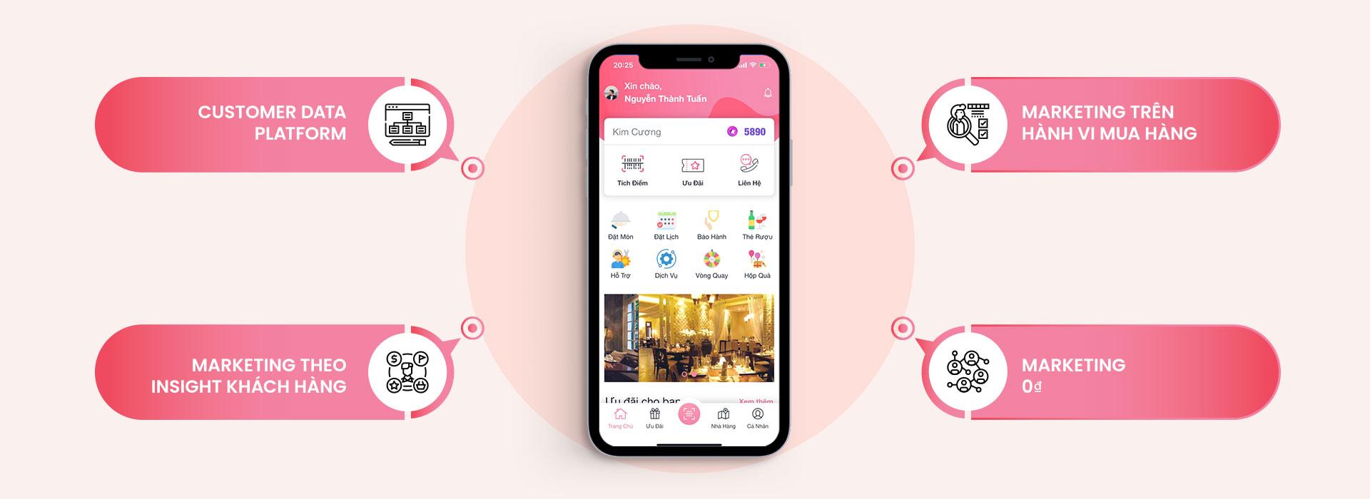 3 nền tảng thiết kế app mobile ứng dụng di động tốt nhất Việt Nam