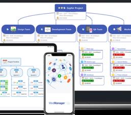 Miễn phí phần mềm vẽ sơ đồ tư duy MindManager 2020