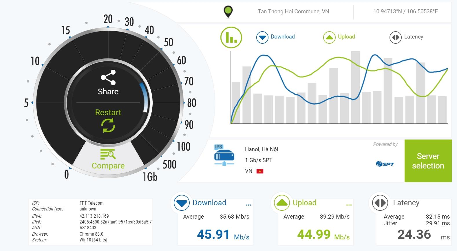 Kiểm tra tốc độ mạng, test đường truyền internet trên máy tính